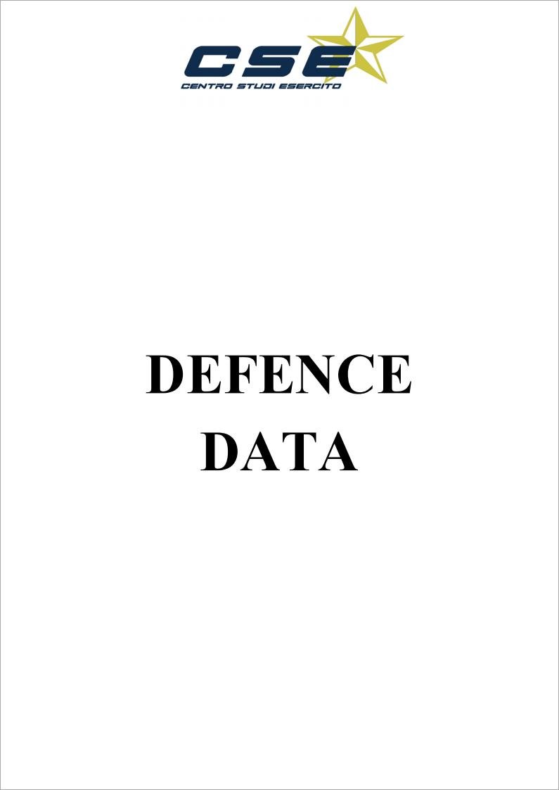 DEFENCE_DATA